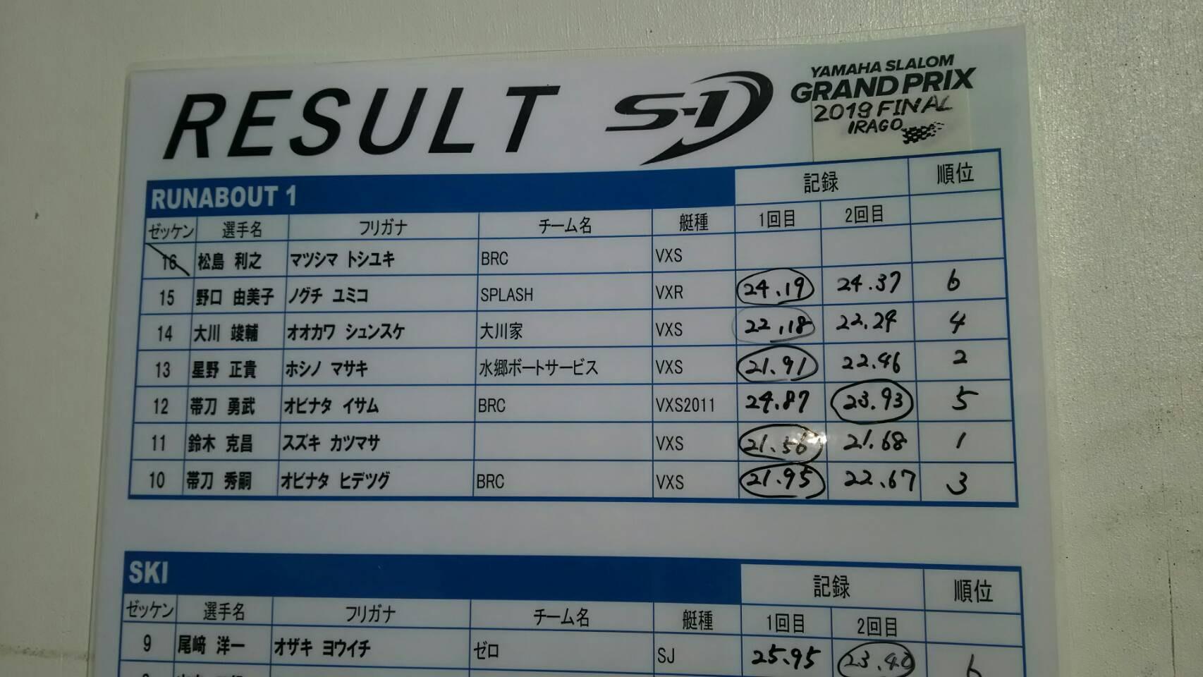 S-1ファイナル全国大会!!